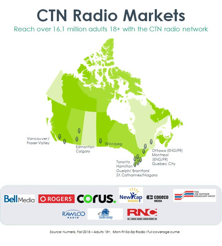 Markets & Stations - CTN